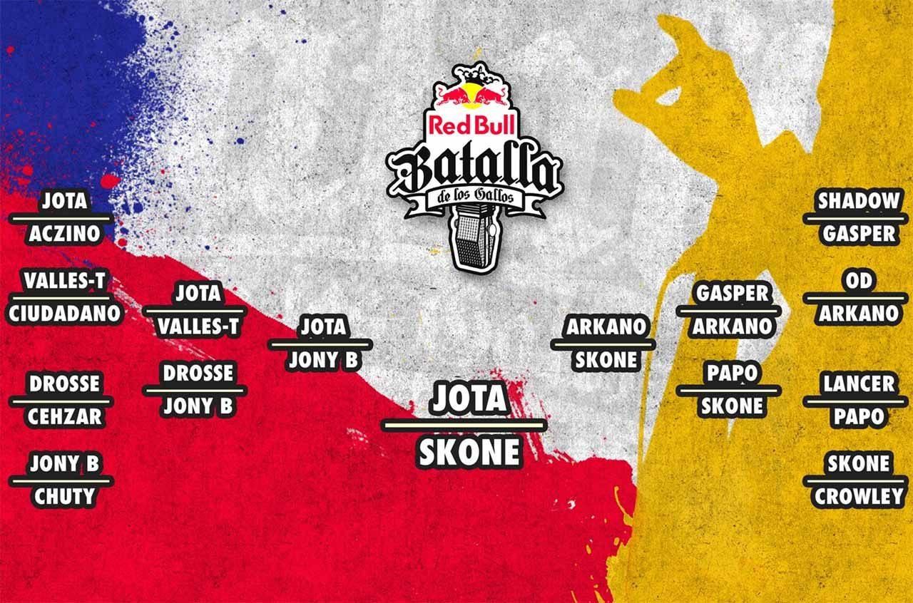 El español Skone se impone en la Batalla de los Gallos 2016