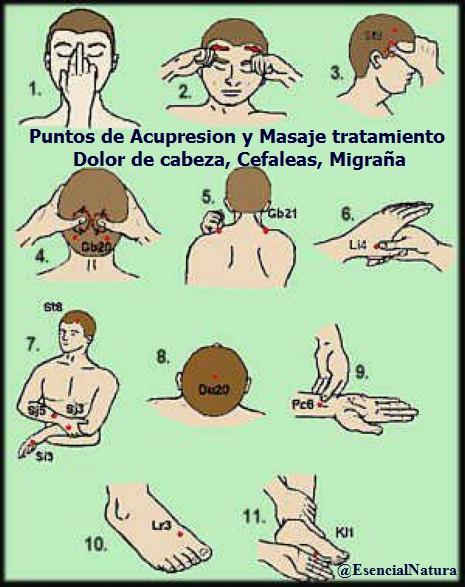 Cómo Acabar Con El Dolor De Cabeza Sin Pastillas